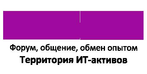 Партнер  SAMday-2017